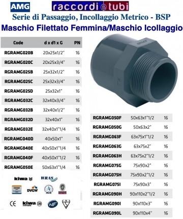 CODOLO MASCHIO PVC...