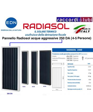 PANNELLO EDN RADIOSOL 250DA...